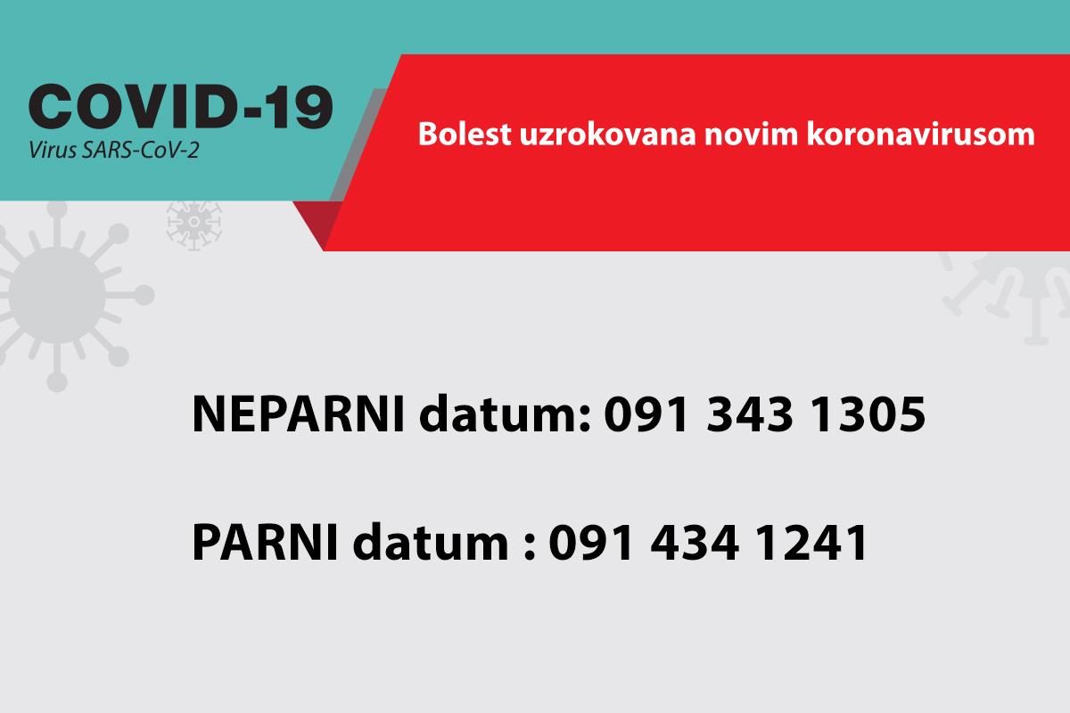 Brojevi telefona za psihološku pomoć