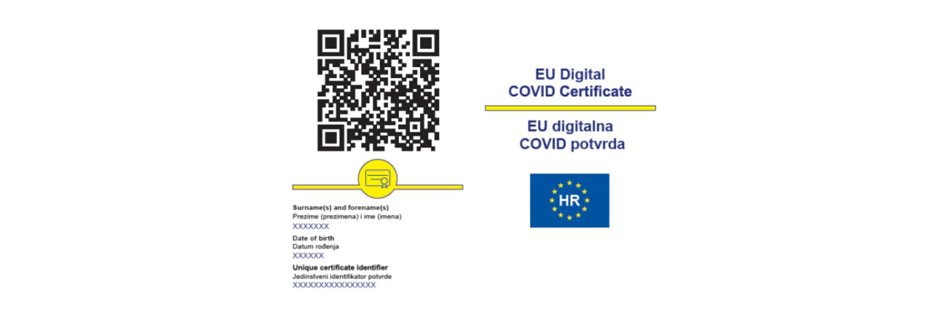 Izdavanje Covid potvrde - zzjz-sibenik.hr